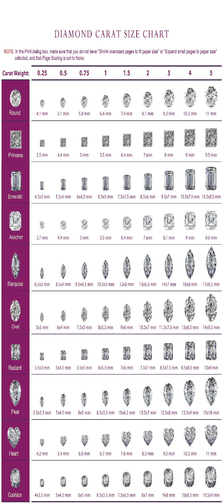 Diamond Size Chart – Diamond Chart
